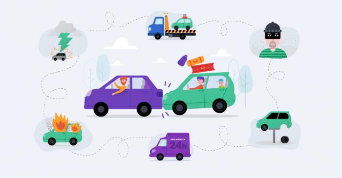 As diferenças entre as coberturas de seguro auto